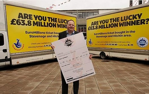EuroMillions still to come forward